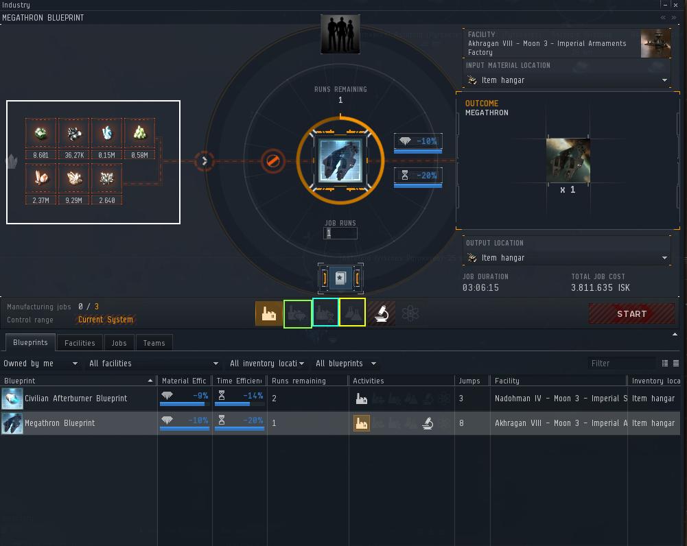 crius_industria_panel