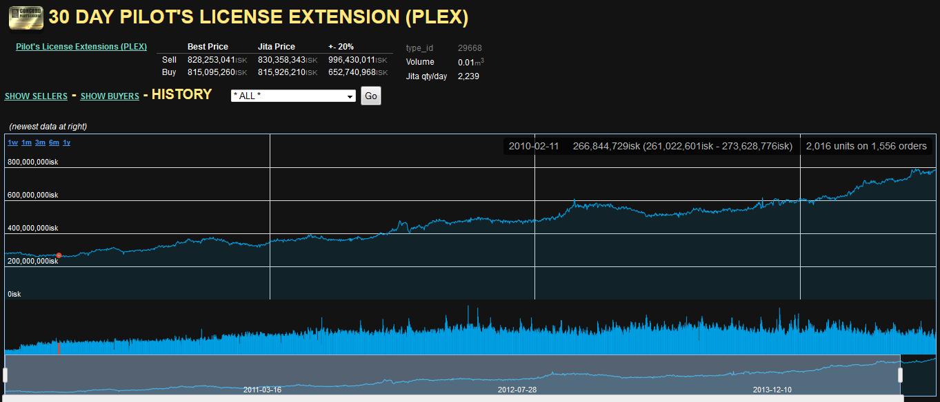 plex_precio