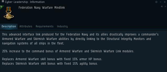 federation_navy
