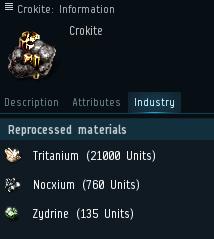 crokite